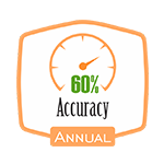 Accuracy 60% Annual