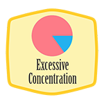 Excessive Concentration