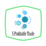 Five Profitable Trade