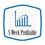 Five Week Profitable Trade