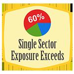 Single Sector Exposure Exceeds